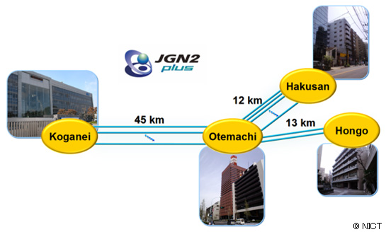 Network layout of the Tokyo QKD Network