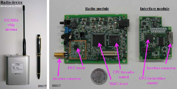 Fig. 2 The developed radio device for the smart meter