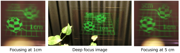 Fig. 1 Projection-type see-through holographic 3D display technology
