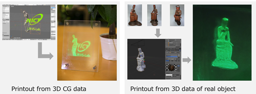 Fig 3 Examples of hologram printing technique