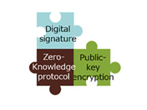 NTT, NICT and Karlsruhe Institute of Technology design highly secure and interoperable digital signature scheme