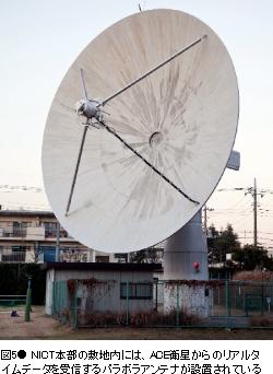 図5● NICT本部の敷地内には、ACE衛星からのリアルタイムデータを受信するパラボラアンテナが設置されている